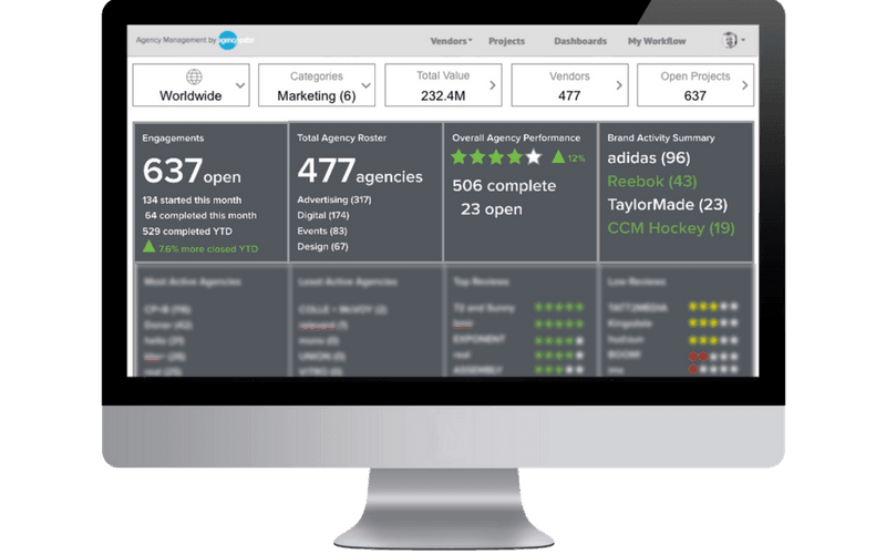 Enterprise agency management dashboard f2d2179c681e98e2cc1dcb0d40fc577cfe300e734b5e991e1ef4b81a24b45420