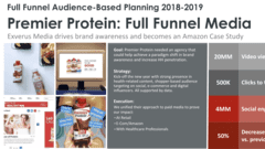 Premier: Upper + Lower Funnel Media Performance