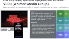 Growing Vudu's Installs, Engagement and Awareness