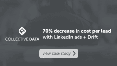 LinkedIn Ads + Chat + CRM