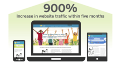 900% Visitor Increase from Content Marketing Strategy