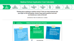 A Tool to Capture the Surprising Cost of Applying to Medical School
