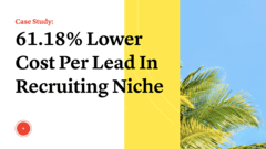 61.18% Lower Cost Per Lead In Recruiting Niche